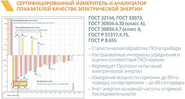 Сертифицированный измеритель и анализатор показателей качества эл.энергии.